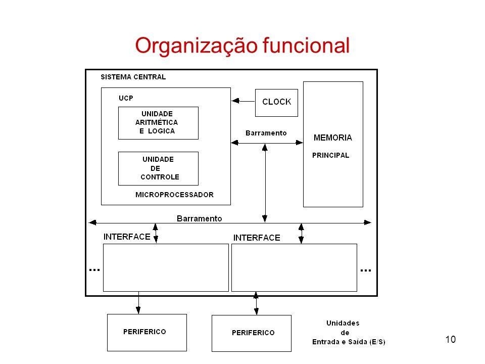 10 Organização funcional