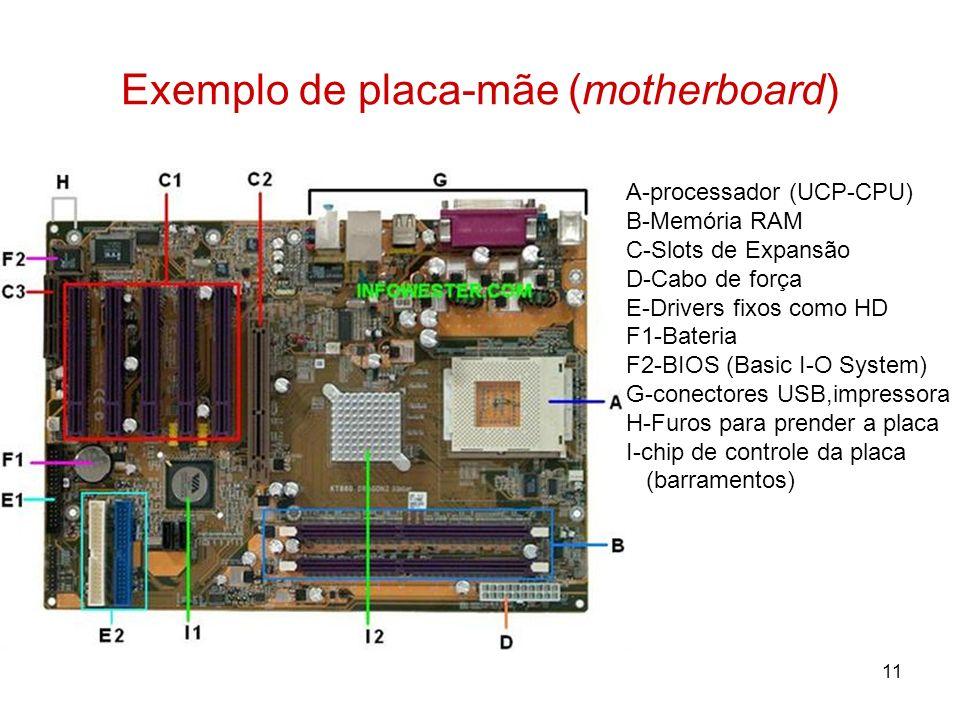11 Exemplo de placa-mãe (motherboard) A-processador (UCP-CPU) B-Memória RAM C-Slots de Expansão D-Cabo de força E-Drivers fixos como HD F1-Bateria F2-