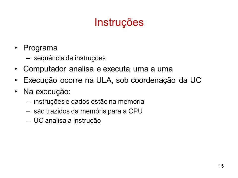 15 Instruções Programa –seqüência de instruções Computador analisa e executa uma a uma Execução ocorre na ULA, sob coordenação da UC Na execução: –ins