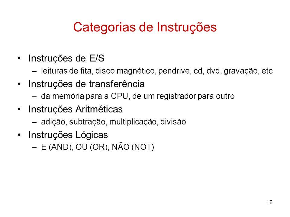 16 Categorias de Instruções Instruções de E/S –leituras de fita, disco magnético, pendrive, cd, dvd, gravação, etc Instruções de transferência –da mem