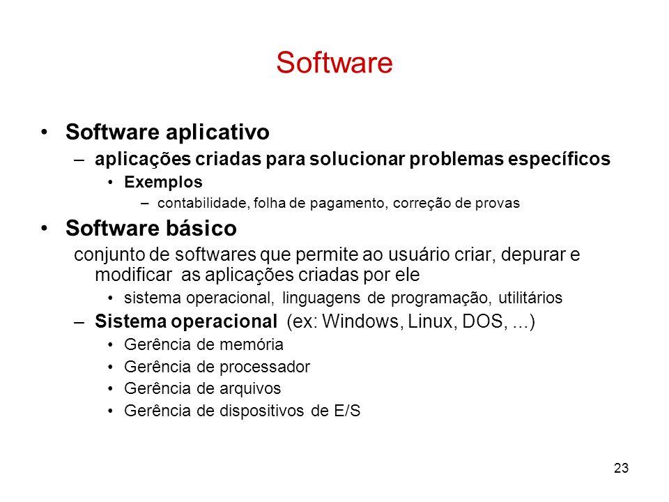 23 Software Software aplicativo –aplicações criadas para solucionar problemas específicos Exemplos –contabilidade, folha de pagamento, correção de pro