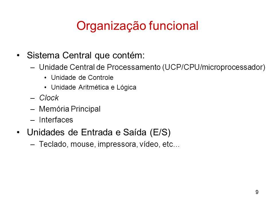9 Organização funcional Sistema Central que contém: –Unidade Central de Processamento (UCP/CPU/microprocessador) Unidade de Controle Unidade Aritmétic