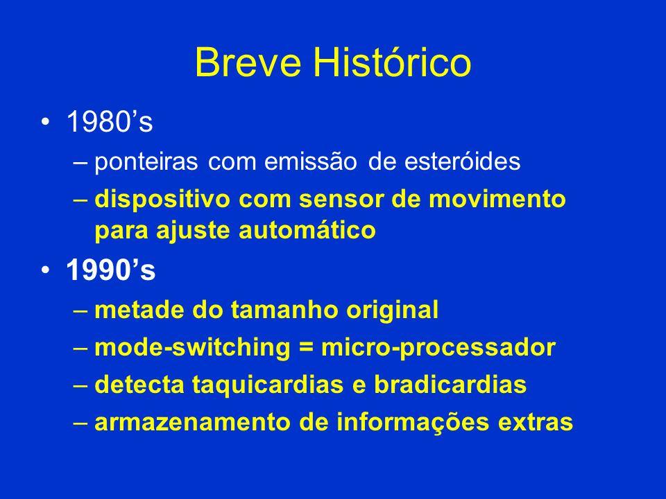 Breve Histórico 1980s –ponteiras com emissão de esteróides –dispositivo com sensor de movimento para ajuste automático 1990s –metade do tamanho origin