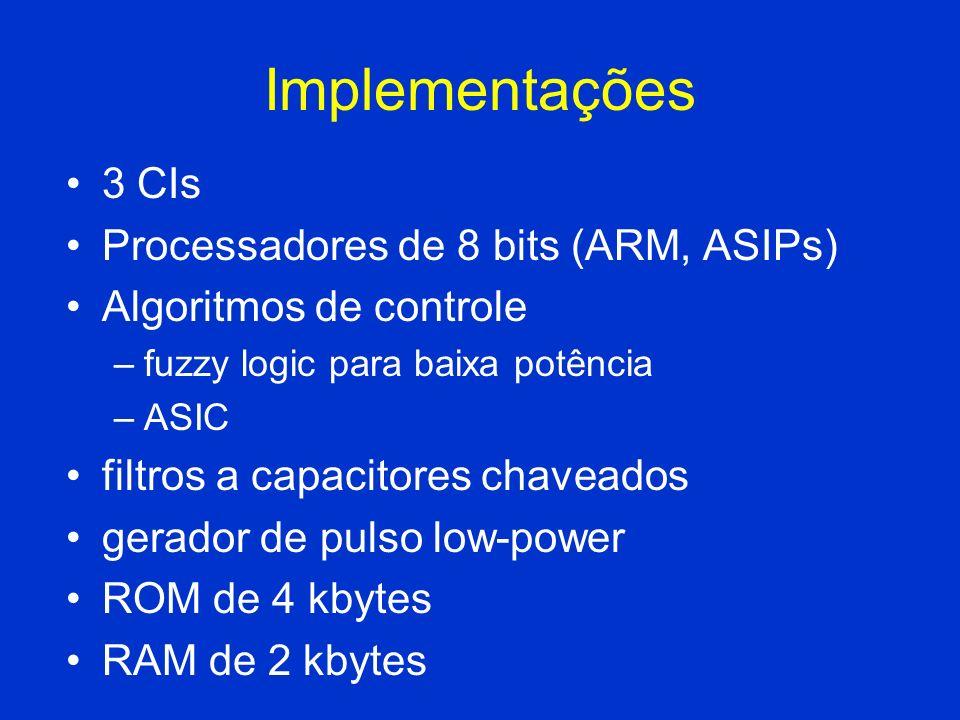 Implementações 3 CIs Processadores de 8 bits (ARM, ASIPs) Algoritmos de controle –fuzzy logic para baixa potência –ASIC filtros a capacitores chaveado