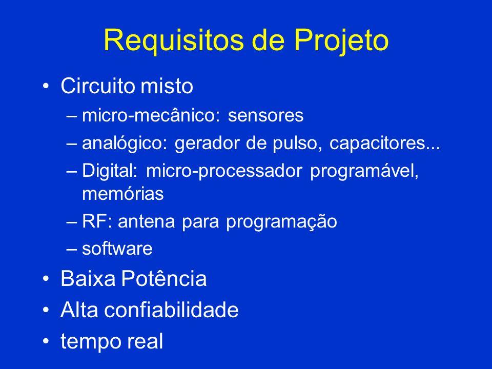 Requisitos de Projeto Circuito misto –micro-mecânico: sensores –analógico: gerador de pulso, capacitores... –Digital: micro-processador programável, m
