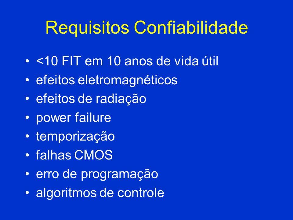 Requisitos Confiabilidade <10 FIT em 10 anos de vida útil efeitos eletromagnéticos efeitos de radiação power failure temporização falhas CMOS erro de