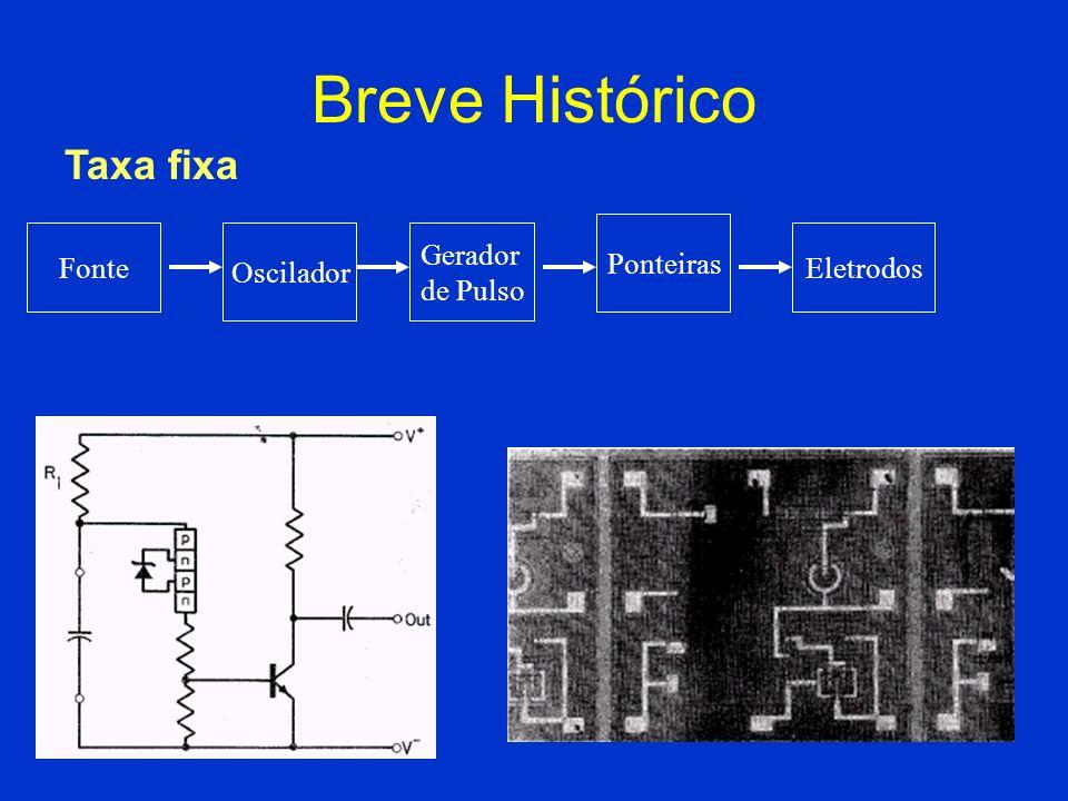 Breve Histórico Fonte Oscilador Gerador de Pulso Ponteiras Eletrodos Taxa fixa