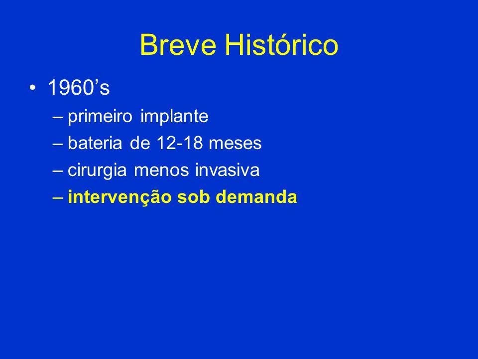 Breve Histórico 1960s –primeiro implante –bateria de 12-18 meses –cirurgia menos invasiva –intervenção sob demanda