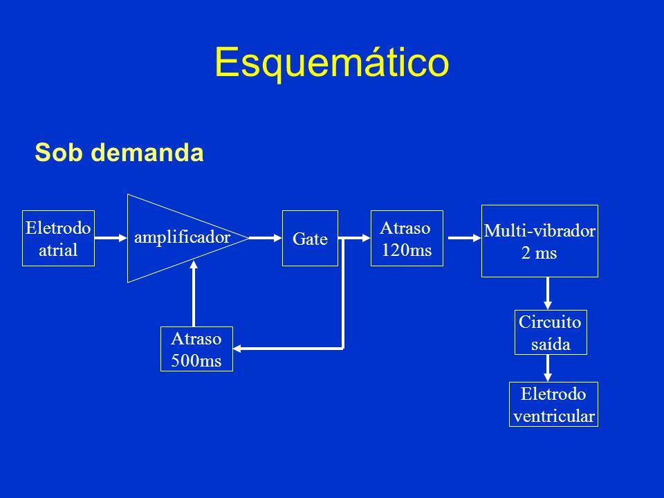 Requisitos de Projeto Físico Corrente de Dreno –20 A Voltagem –2.8V (BOL) - 1.8V (EOL) Temperatura –37 o C +/- 2 (full specs), 10-50 o C Impacto –~ queda de 1,5 metros