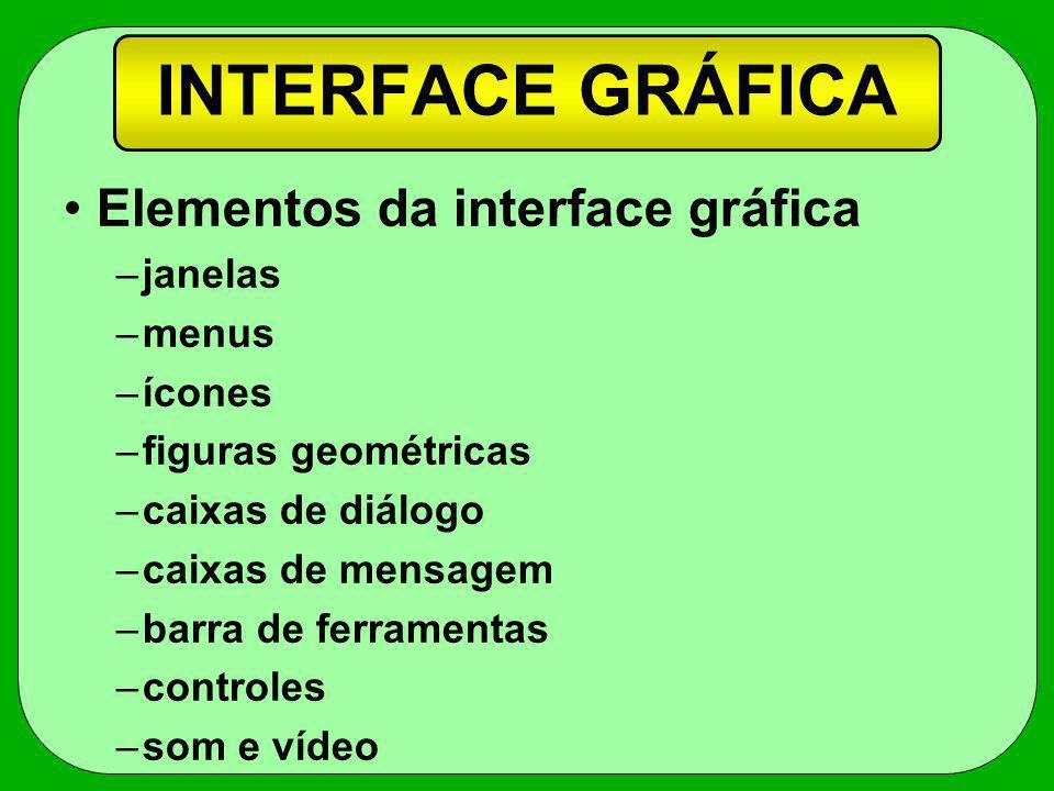 INTERFACE GRÁFICA Elementos da interface gráfica –janelas –menus –ícones –figuras geométricas –caixas de diálogo –caixas de mensagem –barra de ferrame