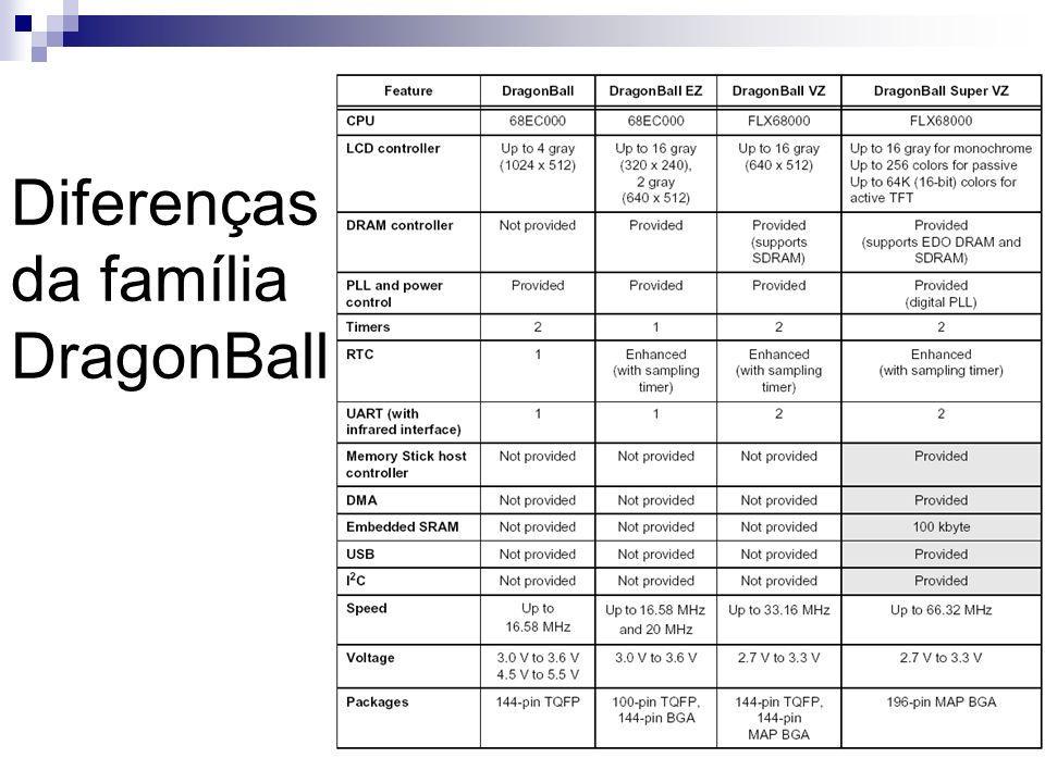 Diferenças da família DragonBall