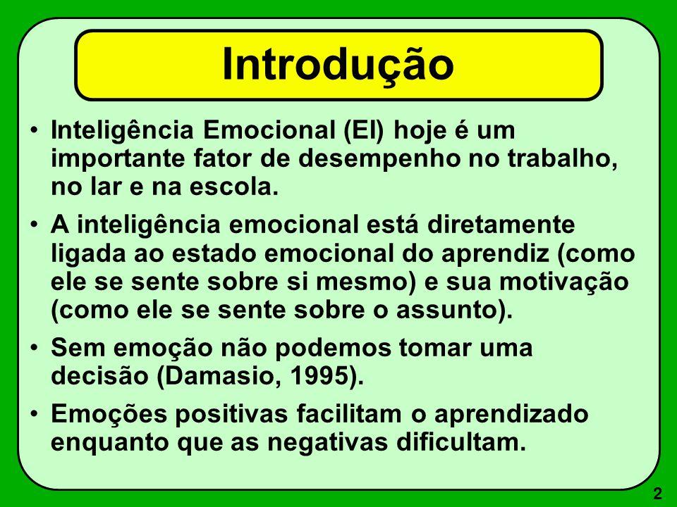 3 A regra das emoções no aprendizado Inteligência emocional é mais importante do que a inteligência acadêmica para o desenvolvimento de uma pessoa (Goleman, Emotional Intelligence, 1995).