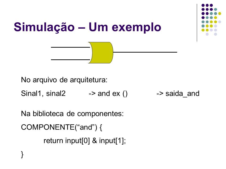 Simulação – Um exemplo No arquivo de arquitetura: Sinal1, sinal2-> and ex ()-> saida_and Na biblioteca de componentes: COMPONENTE(and) { return input[