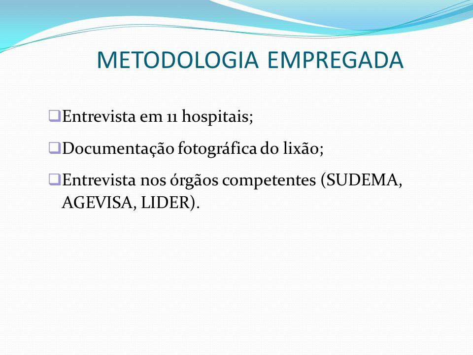 METODOLOGIA EMPREGADA Entrevista em 11 hospitais; Documentação fotográfica do lixão; Entrevista nos órgãos competentes (SUDEMA, AGEVISA, LIDER).