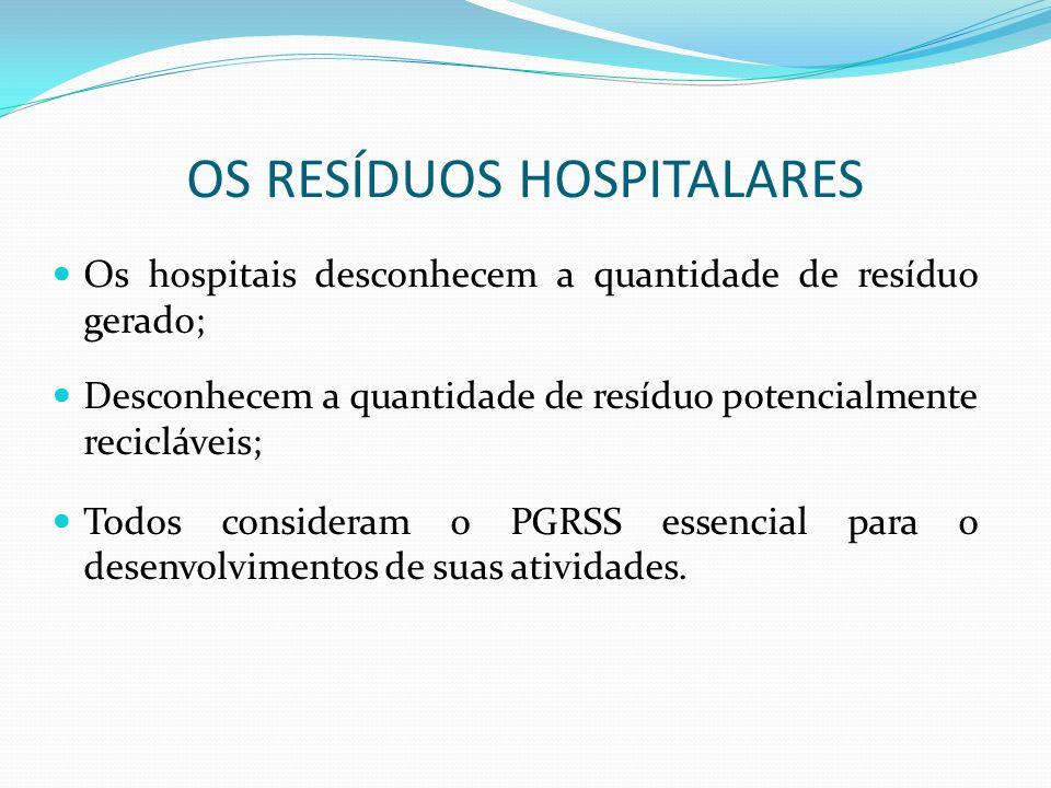 Os hospitais desconhecem a quantidade de resíduo gerado; Desconhecem a quantidade de resíduo potencialmente recicláveis; Todos consideram o PGRSS esse