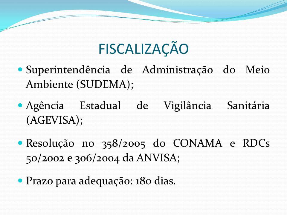 FISCALIZAÇÃO Superintendência de Administração do Meio Ambiente (SUDEMA); Agência Estadual de Vigilância Sanitária (AGEVISA); Resolução no 358/2005 do
