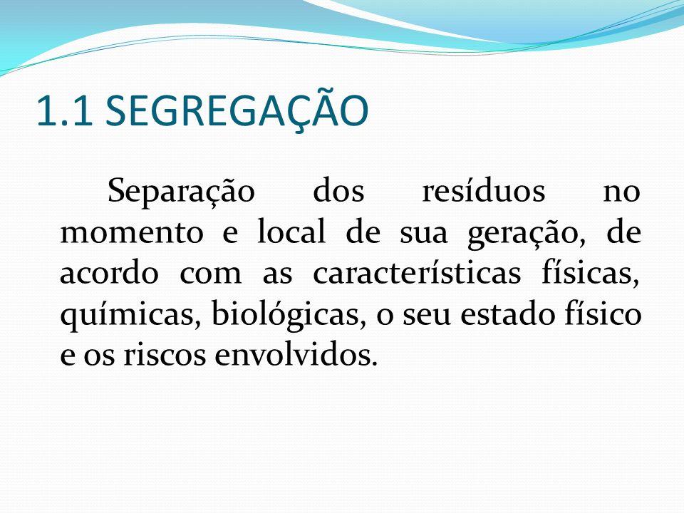 1.1 SEGREGAÇÃO Separação dos resíduos no momento e local de sua geração, de acordo com as características físicas, químicas, biológicas, o seu estado
