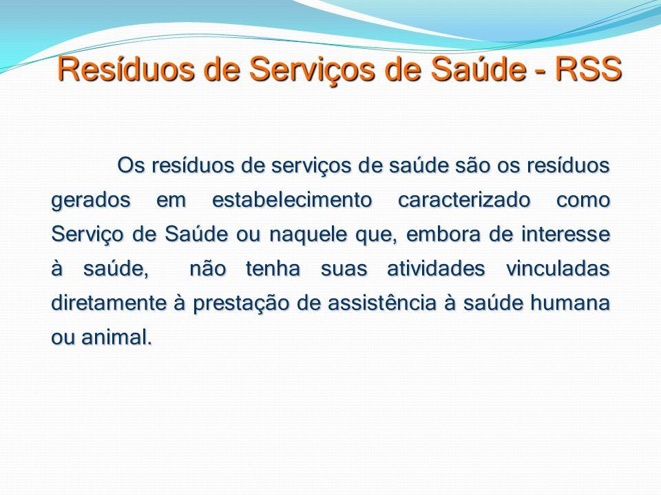 Resíduos de Serviços de Saúde - RSS Os resíduos de serviços de saúde são os resíduos gerados em estabelecimento caracterizado como Serviço de Saúde ou