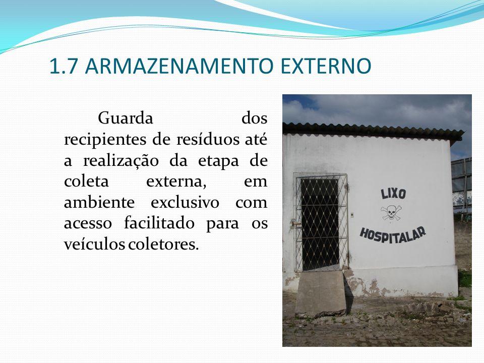 1.7 ARMAZENAMENTO EXTERNO Guarda dos recipientes de resíduos até a realização da etapa de coleta externa, em ambiente exclusivo com acesso facilitado