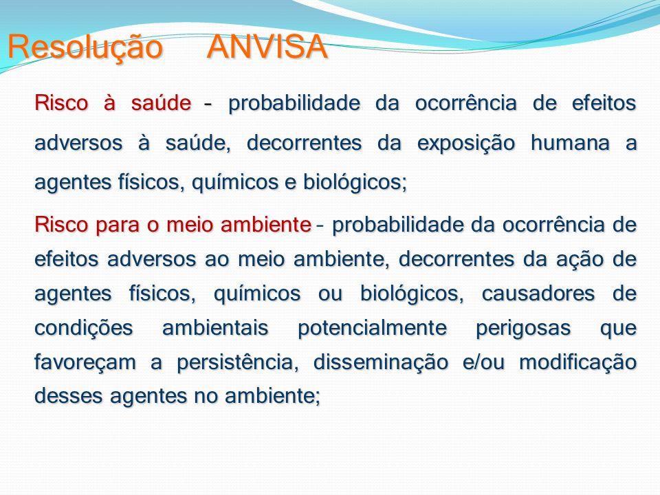Resolução ANVISA Risco à saúde – probabilidade da ocorrência de efeitos adversos à saúde, decorrentes da exposição humana a agentes físicos, químicos