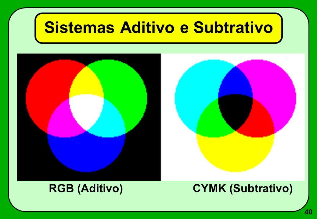 40 Sistemas Aditivo e Subtrativo RGB (Aditivo)CYMK (Subtrativo)