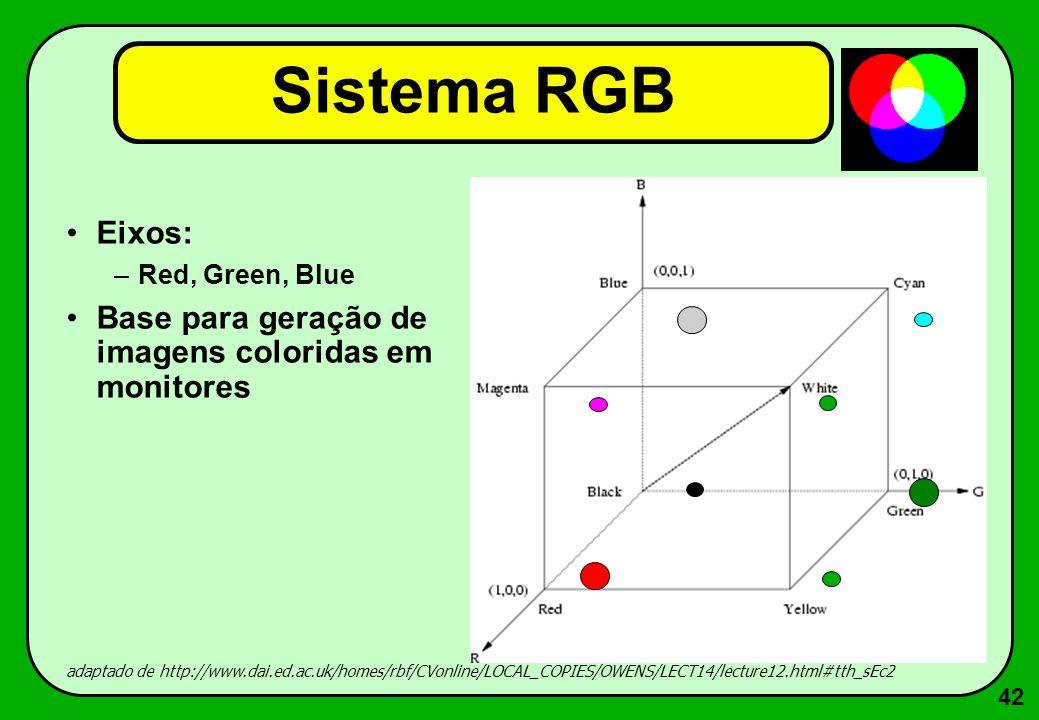 42 Sistema RGB Eixos: –Red, Green, Blue Base para geração de imagens coloridas em monitores adaptado de http://www.dai.ed.ac.uk/homes/rbf/CVonline/LOC