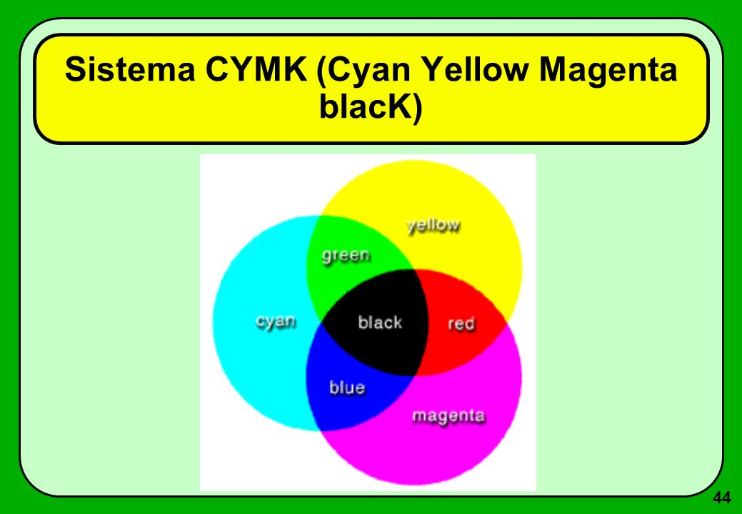 44 Sistema CYMK (Cyan Yellow Magenta blacK)