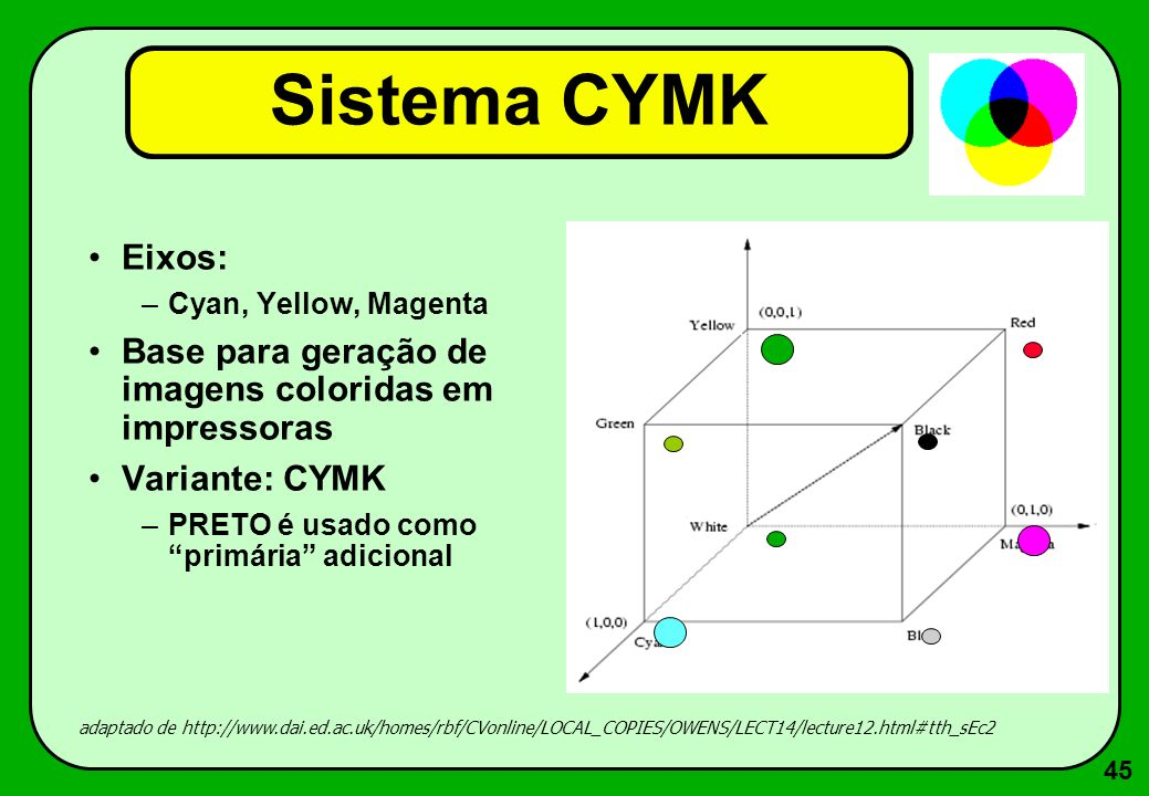 45 Sistema CYMK Eixos: –Cyan, Yellow, Magenta Base para geração de imagens coloridas em impressoras Variante: CYMK –PRETO é usado como primária adicio