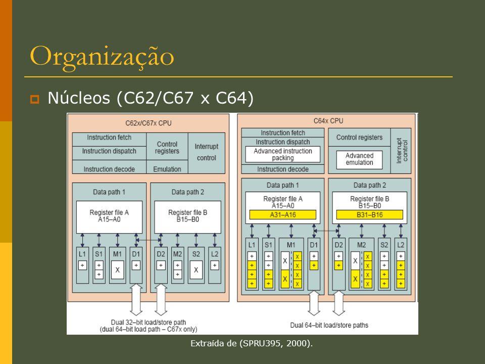 Organização Núcleos (C62/C67 x C64) Extraída de (SPRU395, 2000).