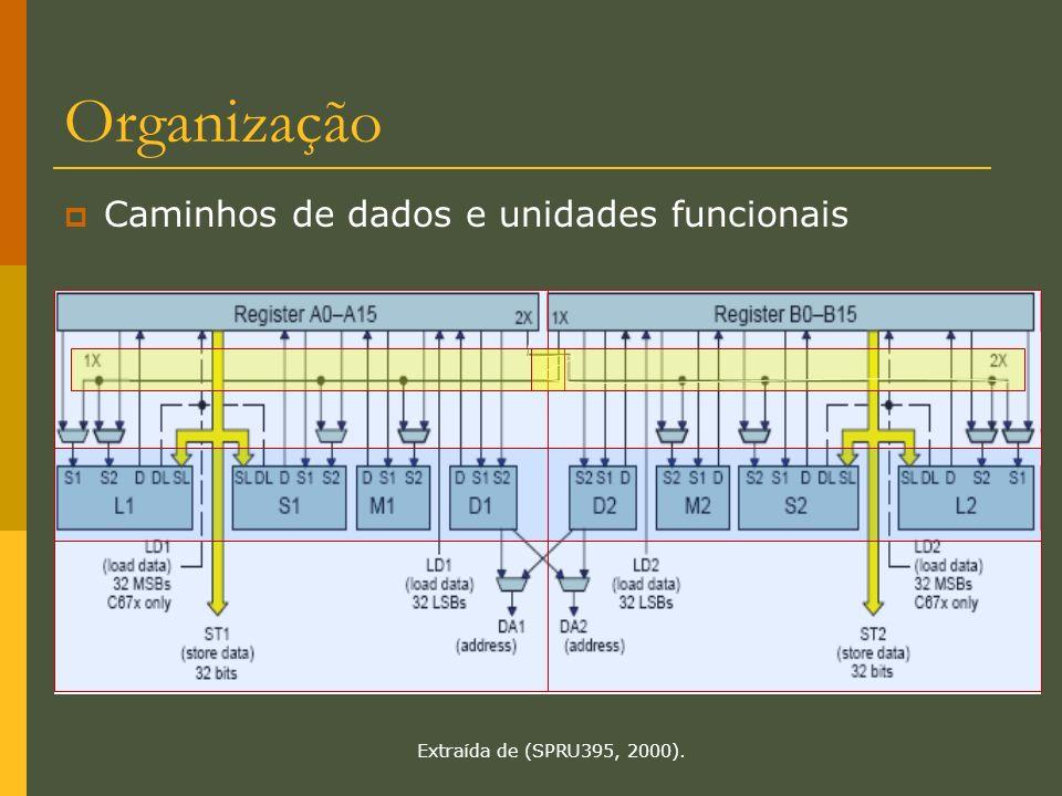 Organização Caminhos de dados e unidades funcionais Extraída de (SPRU395, 2000).