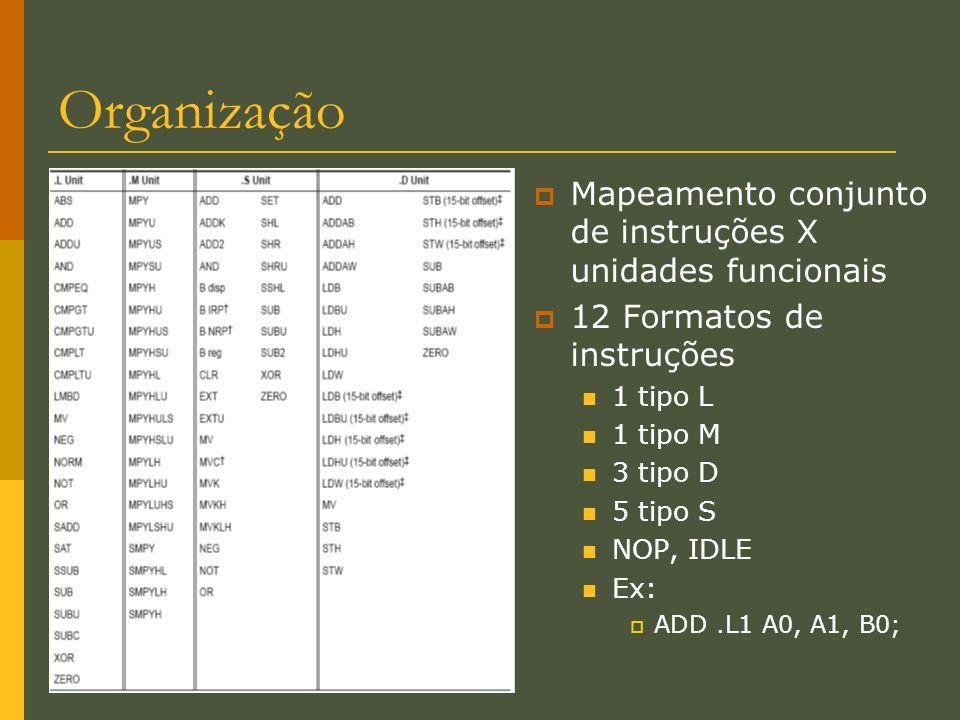 Organização Mapeamento conjunto de instruções X unidades funcionais 12 Formatos de instruções 1 tipo L 1 tipo M 3 tipo D 5 tipo S NOP, IDLE Ex: ADD.L1