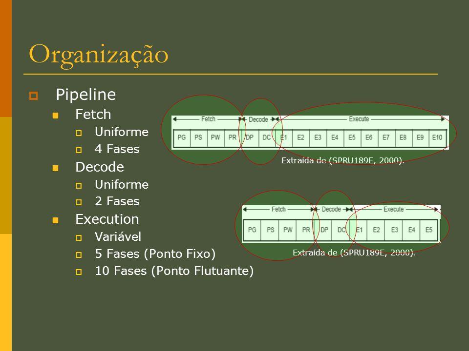 Organização Pipeline Fetch Uniforme 4 Fases Decode Uniforme 2 Fases Execution Variável 5 Fases (Ponto Fixo) 10 Fases (Ponto Flutuante) Extraída de (SP