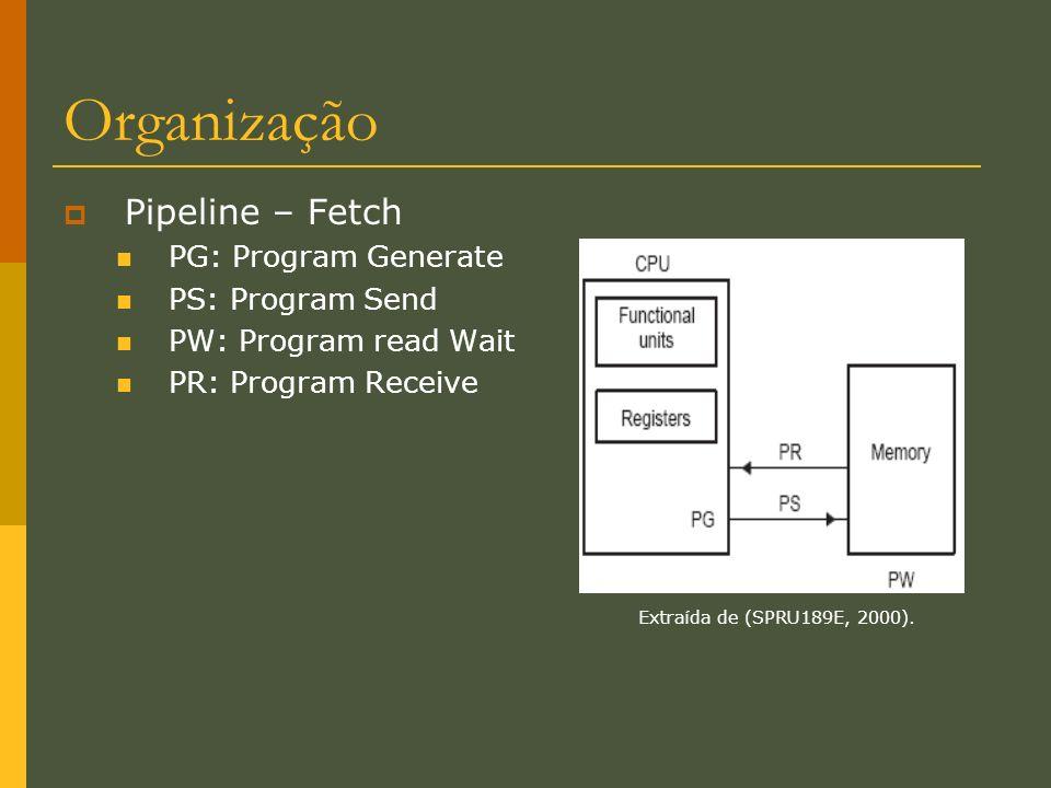 Organização Pipeline – Fetch PG: Program Generate PS: Program Send PW: Program read Wait PR: Program Receive Extraída de (SPRU189E, 2000).