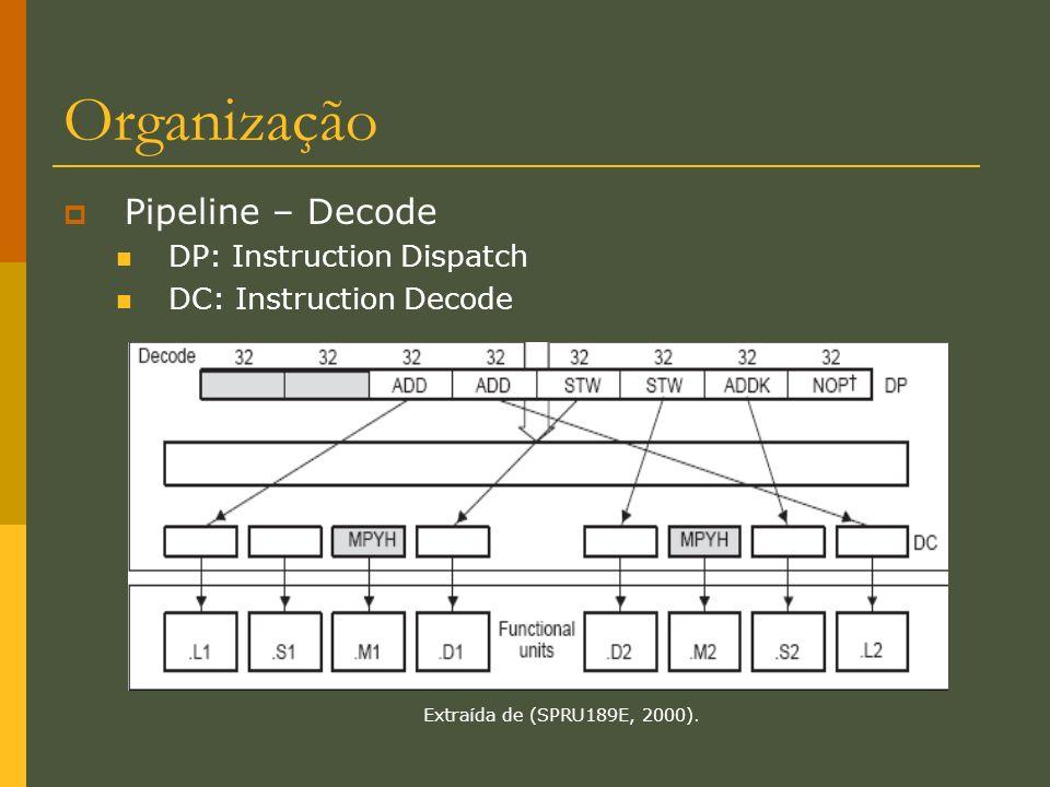 Organização Pipeline – Decode DP: Instruction Dispatch DC: Instruction Decode Extraída de (SPRU189E, 2000).