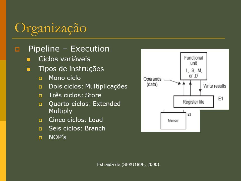 Organização Pipeline – Execution Ciclos variáveis Tipos de instruções Mono ciclo Dois ciclos: Multiplicações Três ciclos: Store Quarto ciclos: Extende
