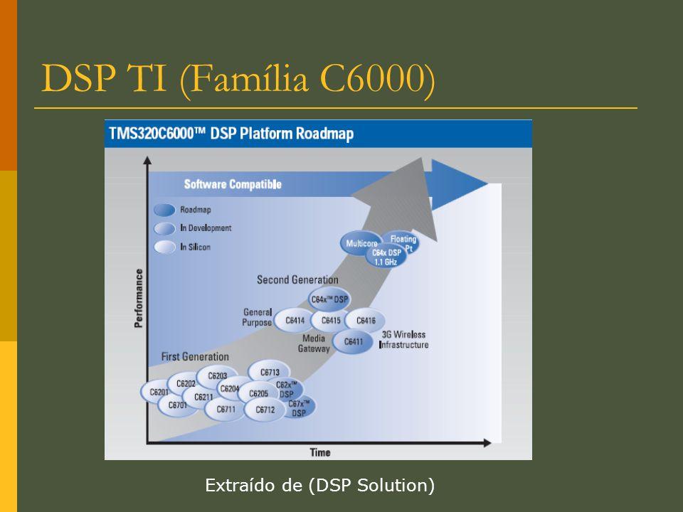 DSP TI (Família C6000) Extraído de (DSP Solution)