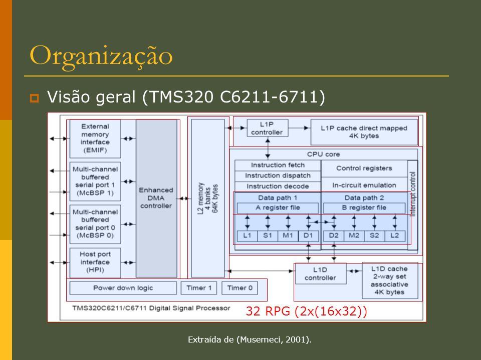 Organização Visão geral (TMS320 C6211-6711) Extraída de (Musemeci, 2001). 32 RPG (2x(16x32))