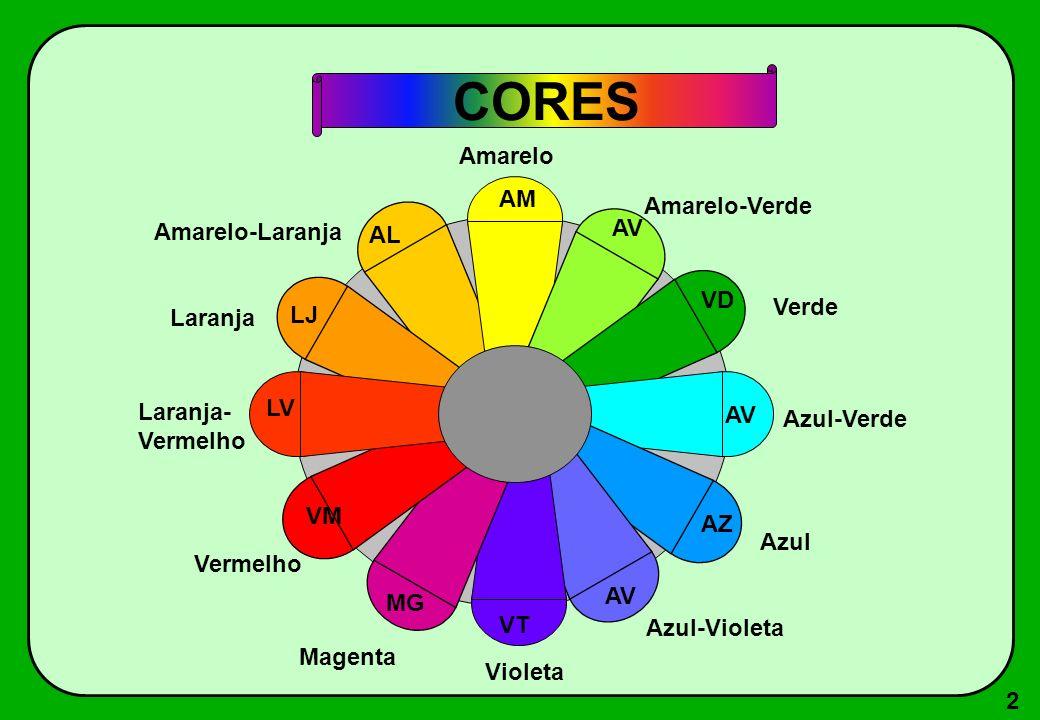 2 Amarelo-Laranja AL Amarelo AM Amarelo-Verde AV Verde VD Azul-Verde AV Azul AZ Azul-Violeta AV Violeta VT Magenta MG Vermelho VM Laranja LJ Laranja-