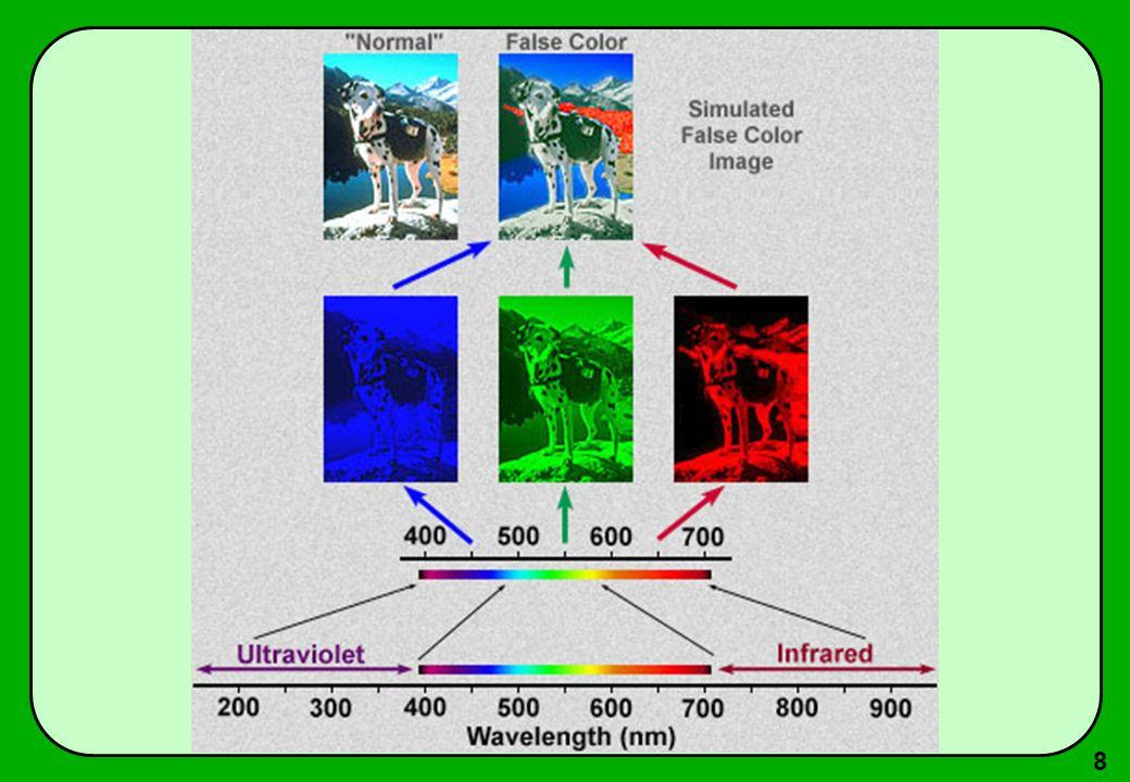 9 Espectro de Cores Visíveis