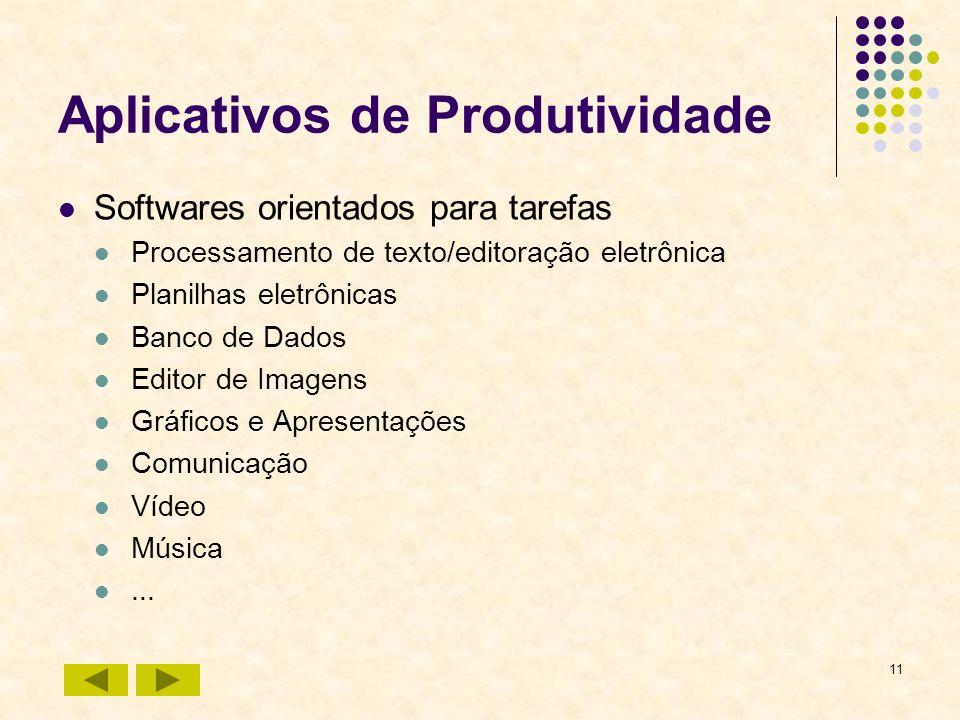 11 Aplicativos de Produtividade Softwares orientados para tarefas Processamento de texto/editoração eletrônica Planilhas eletrônicas Banco de Dados Ed