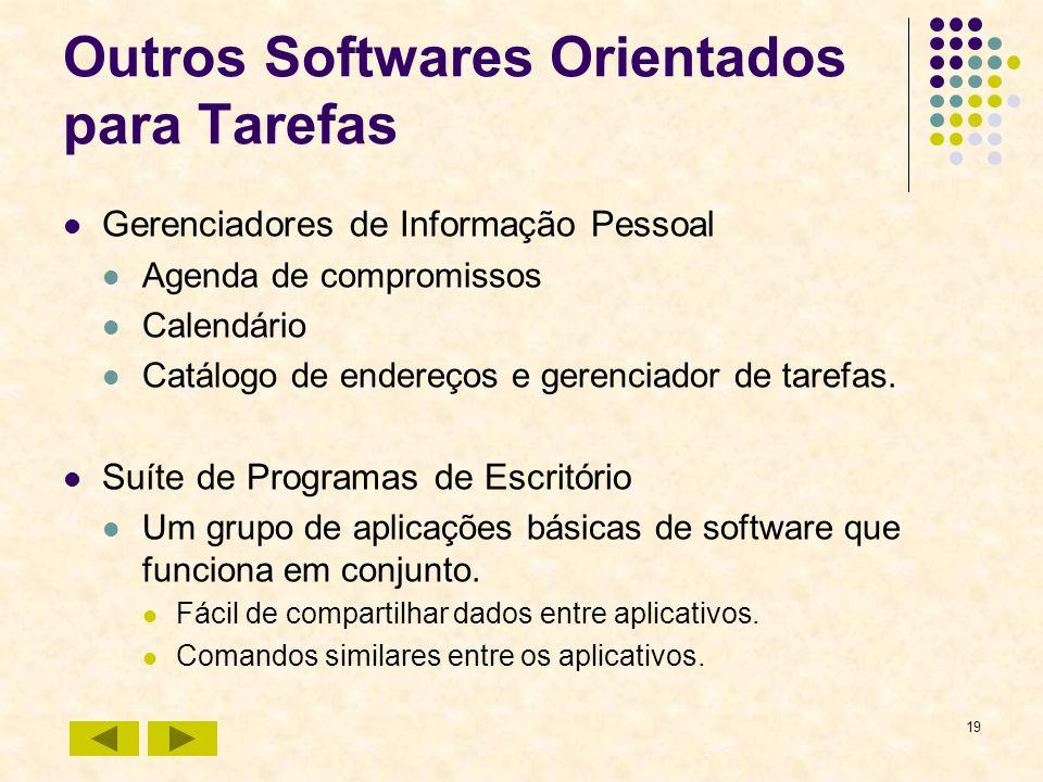 19 Outros Softwares Orientados para Tarefas Gerenciadores de Informação Pessoal Agenda de compromissos Calendário Catálogo de endereços e gerenciador