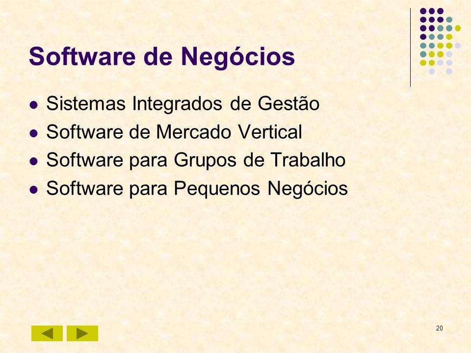 20 Software de Negócios Sistemas Integrados de Gestão Software de Mercado Vertical Software para Grupos de Trabalho Software para Pequenos Negócios