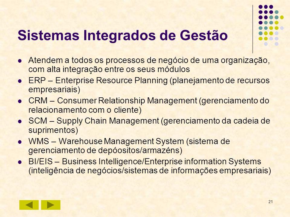 21 Sistemas Integrados de Gestão Atendem a todos os processos de negócio de uma organização, com alta integração entre os seus módulos ERP – Enterpris