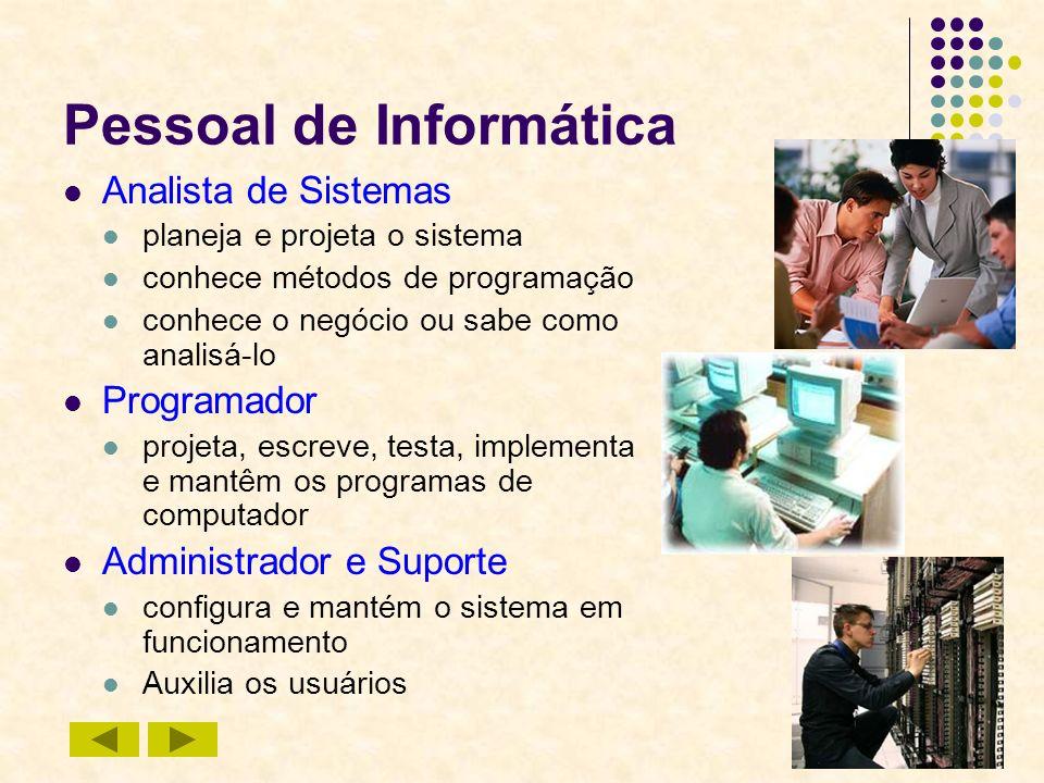 26 Pessoal de Informática Analista de Sistemas planeja e projeta o sistema conhece métodos de programação conhece o negócio ou sabe como analisá-lo Pr