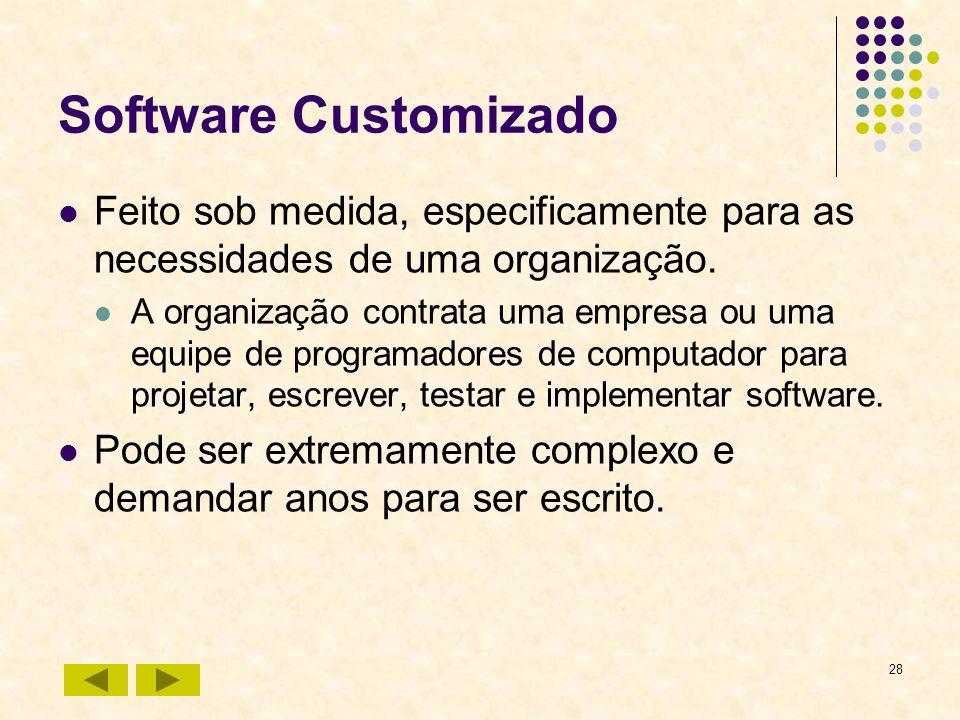 28 Software Customizado Feito sob medida, especificamente para as necessidades de uma organização. A organização contrata uma empresa ou uma equipe de