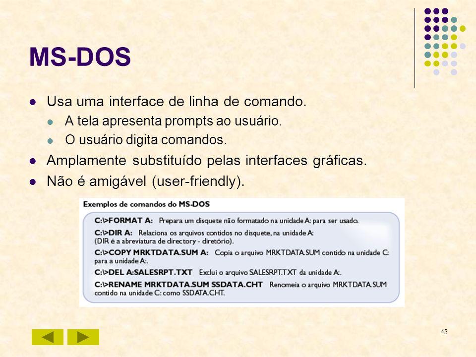 43 MS-DOS Usa uma interface de linha de comando. A tela apresenta prompts ao usuário. O usuário digita comandos. Amplamente substituído pelas interfac