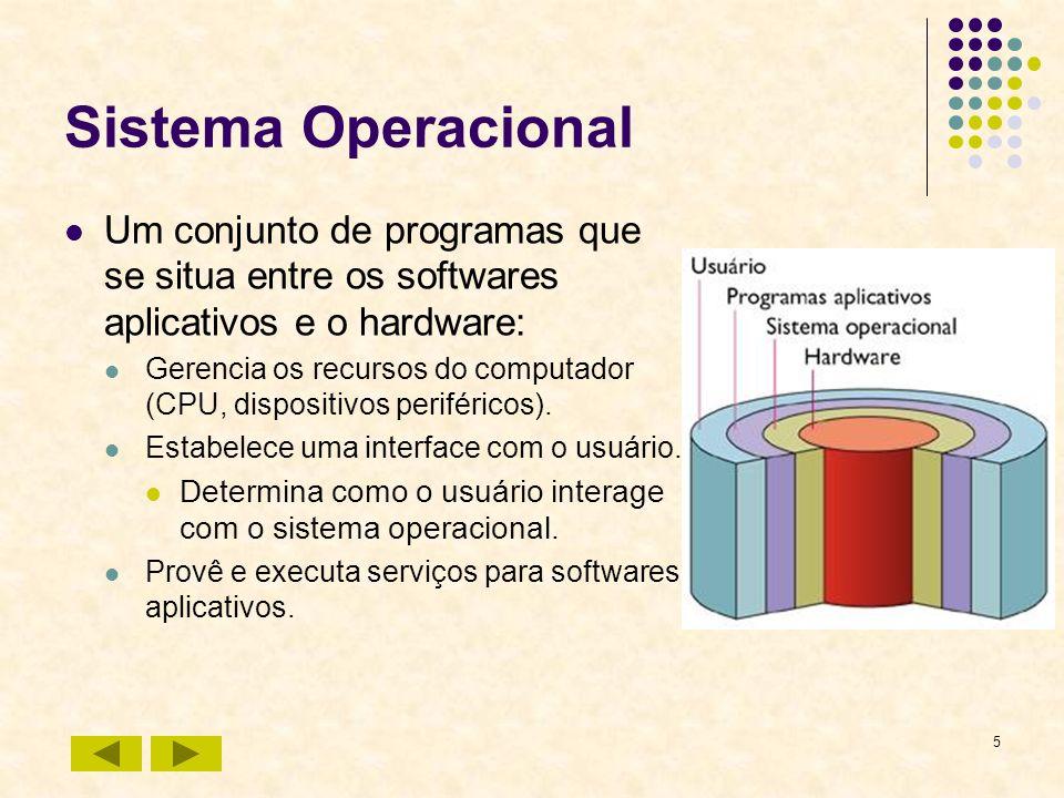 5 Sistema Operacional Um conjunto de programas que se situa entre os softwares aplicativos e o hardware: Gerencia os recursos do computador (CPU, disp