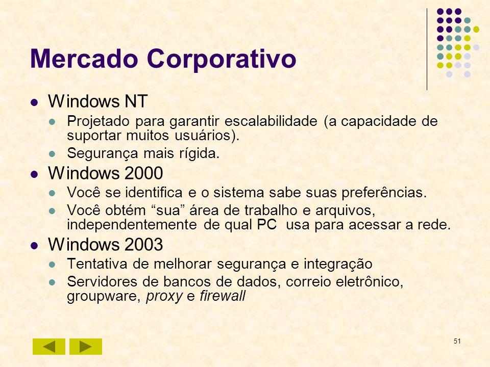 51 Mercado Corporativo Windows NT Projetado para garantir escalabilidade (a capacidade de suportar muitos usuários). Segurança mais rígida. Windows 20