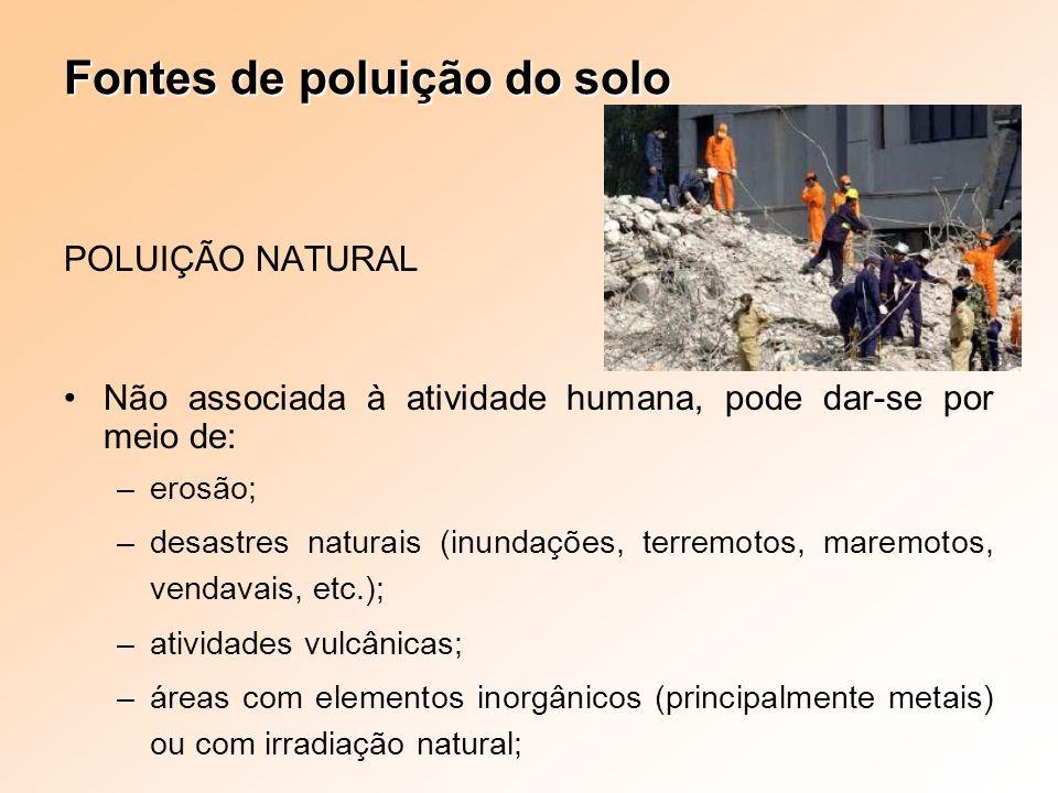 Fontes de poluição do solo POLUIÇÃO NATURAL Não associada à atividade humana, pode dar-se por meio de: –erosão; –desastres naturais (inundações, terre