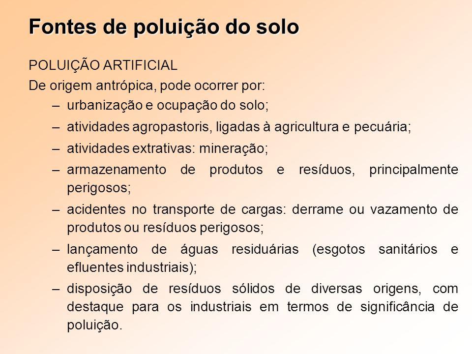 Fontes de poluição do solo POLUIÇÃO ARTIFICIAL De origem antrópica, pode ocorrer por: –urbanização e ocupação do solo; –atividades agropastoris, ligad
